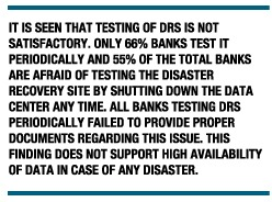 An Assessment of Data Center and Disaster Recovery
